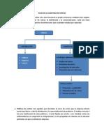 Plan de La Auditoria de Ventas