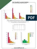 Buddhanet's Buddhist Australia Statistics.pdf