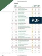Indonesia _ Ranking Web of Universities