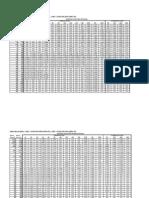 Schedule vs Pipe ID