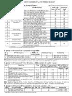bsnl stv details.pdf