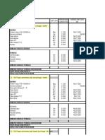 SNI 2007 Analisa Biaya Konstruksi
