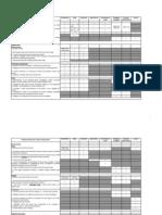 Text Guideline (Matrix)