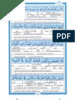 Quran Para 22