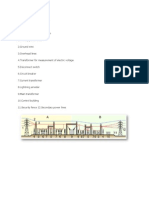 Electrical Substation Model