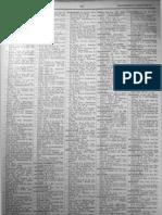 Справочник г. Санкт-Петербурга 1913 год. 2(7)
