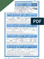Quran Para 28