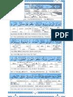 Quran Para 29