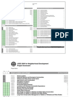 LEED ND Project Checklist and Scorecard