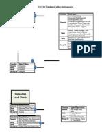 Nota Ringkas Peta Minda Sejarah Ting. 4 & 5
