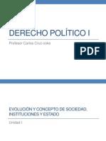 Derecho Político I