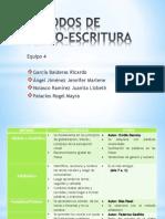 MÉTODOS DE LECTO.ESCRITURA