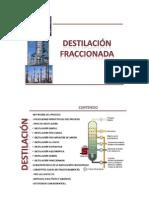 DESTILACION DEL PETROLEO LABORATORIO.docx