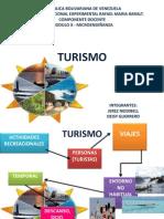 Componente Turismo