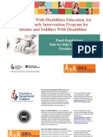 IDEA Part C Early Intervention Program for Infants and Toddlers With Disabilities