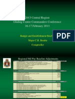 RCSU Central Air Ops Budgets