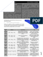 Ficha técnica fibra poliamida