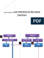 Sistem dan Prosedur Belanja Daerah