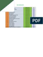 Instrumentation Documents