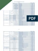 Servicios Regulados 2012-08-01