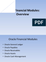 Oracle Financial Module_Overview