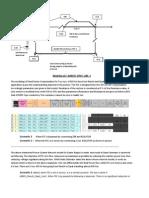 FSC Modeling