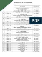 Transaksi Notaris 2012 new.doc