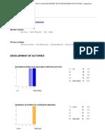 Activities Evaluation