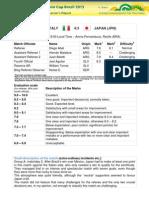 Abal-ITA-JPN-CC