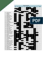 Daftar Nilai Prk Laju Reaksi Revisi-1d