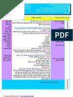 01المجتمع الجزائري