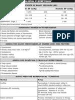 HTA Evaluation