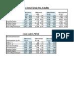 Grain Valley Demographics