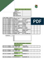 Cup 13- Junior Masculi. 92-93-94