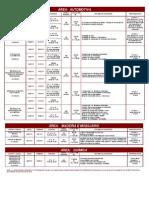 Folder 2 Sem 2013