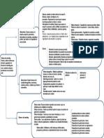 Cuadro Cap 3 merca.pdf