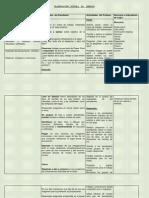 06formatodeplanificacionmodulodeciencias-130116145912-phpapp01