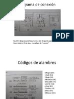 Diagrama de conexión.pptx