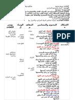 02.الدولة الجزائرية