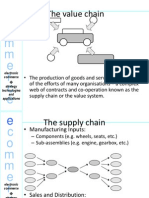 Value Chain-david Whiteley