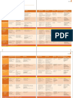 New Framework B2 Contents