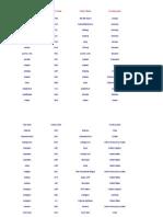 Airport Codes ATA