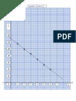 Graf No 7 f5 Add Math p2 Trial 2012