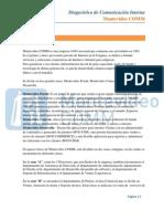 Comunicación Organizacional- Estudio de Comunicación Interna en Montevideo COMM