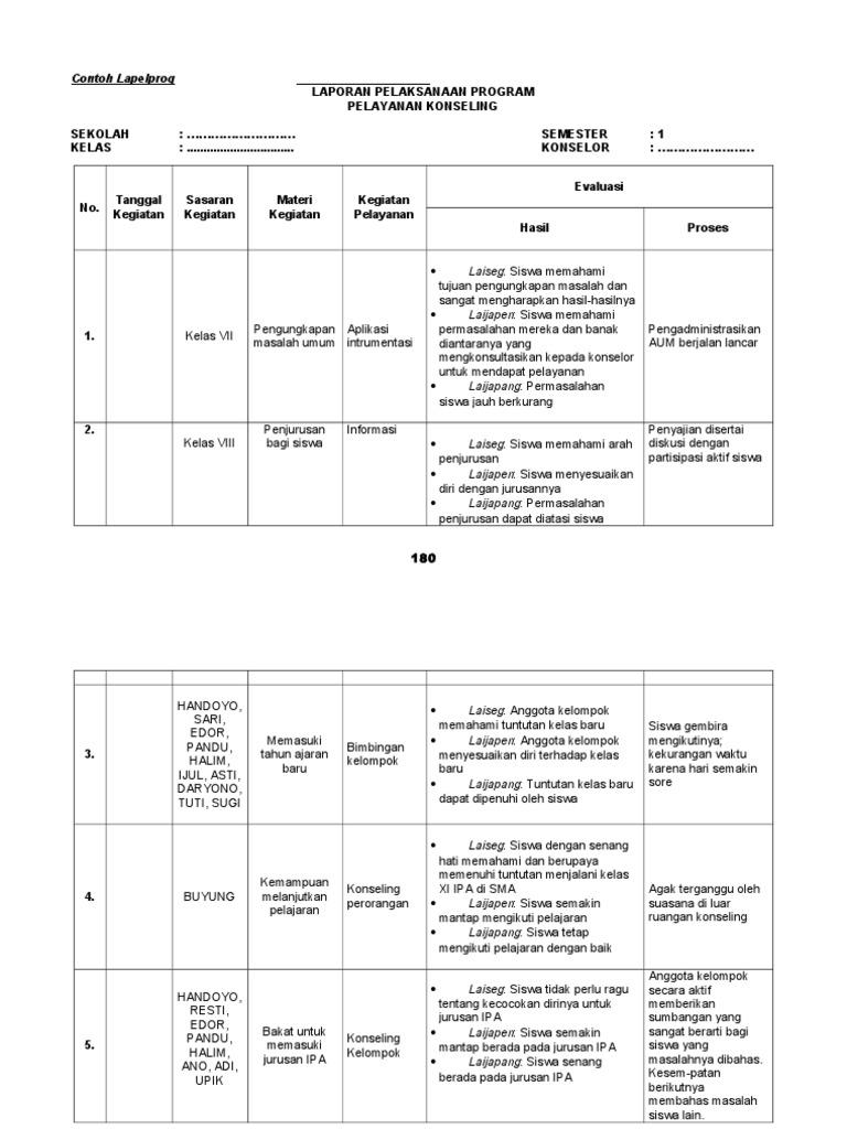 Contoh Format Evaluasi Program Bk Ilmusosial Id