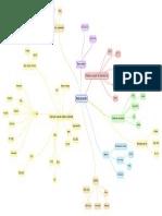Apps para profes.pdf