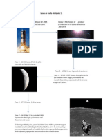 Fases de Vuelo Del Apolo 11
