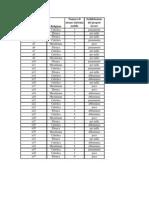 23.08.34 Bocci-Soluzione Esercizi AnalisiBivariata