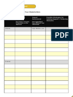 Stakeholder Analysis Diagnostic Tool