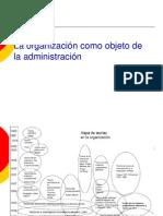 La organización como objeto de la administracion